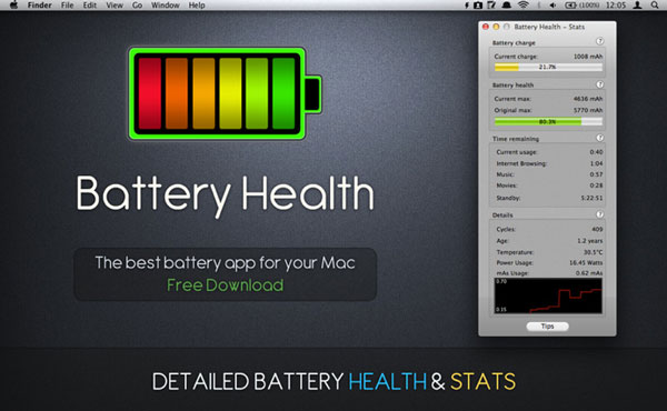 A Definitive List Of 5 Tools To Check Battery Health Of Your Notebook